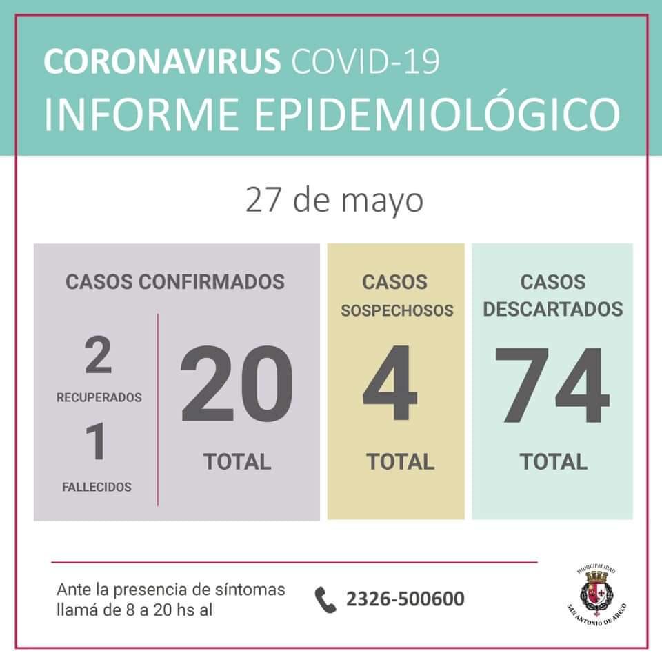 CORONAVIRUS: Tres nuevos positivos en San Antonio de Areco 1