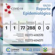 Coronavirus: Un caso positivo en Carmen de Areco 16