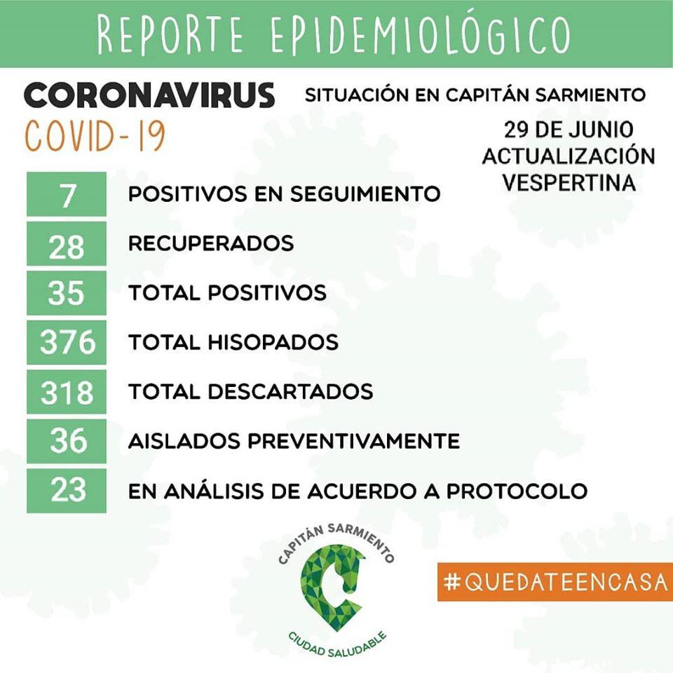 CORONAVIRUS: un nuevo caso positivo en Capitán Sarmiento 1