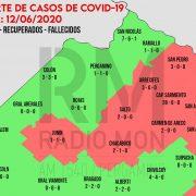 Mapa Regional COVID-19 Radio Mon 5