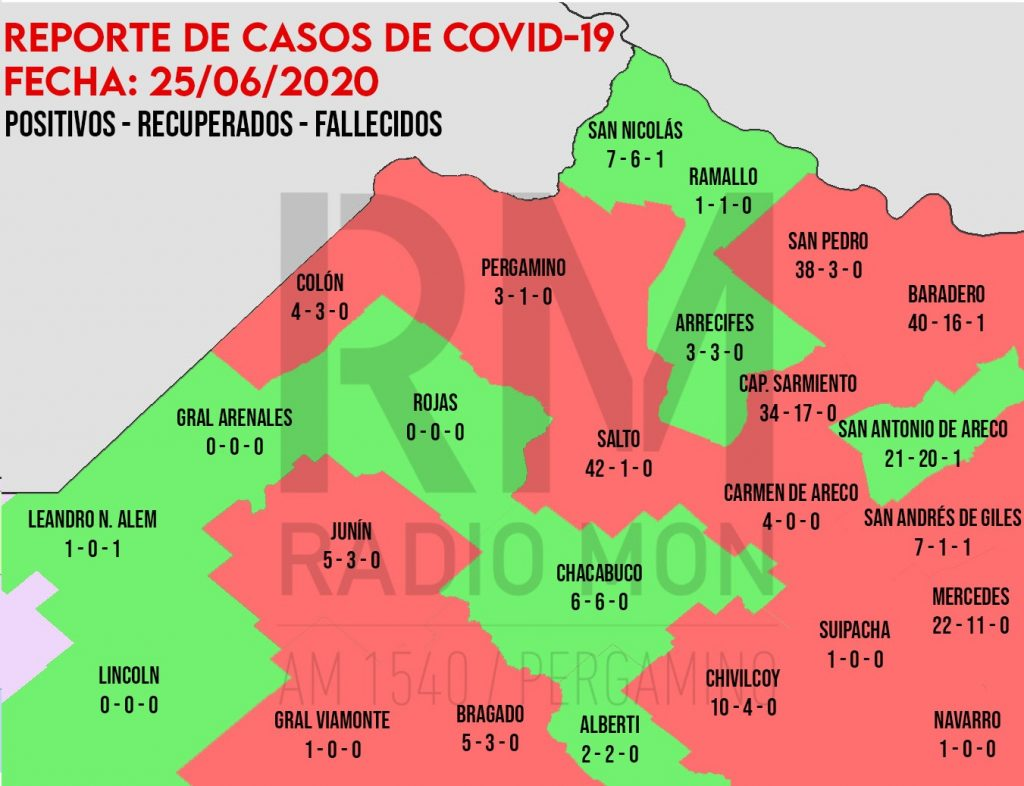 CORONAVIRUS: Mapa Regional - RADIO MON 1