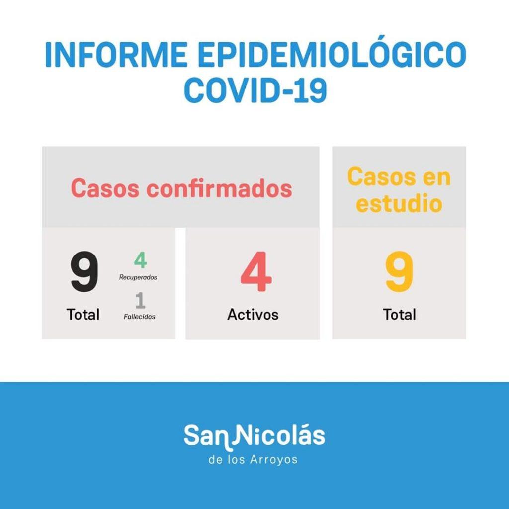 SAN NICOLÁS: 2 nuevos nicoleños dieron positivo para Coranavirus en Olavarría 1