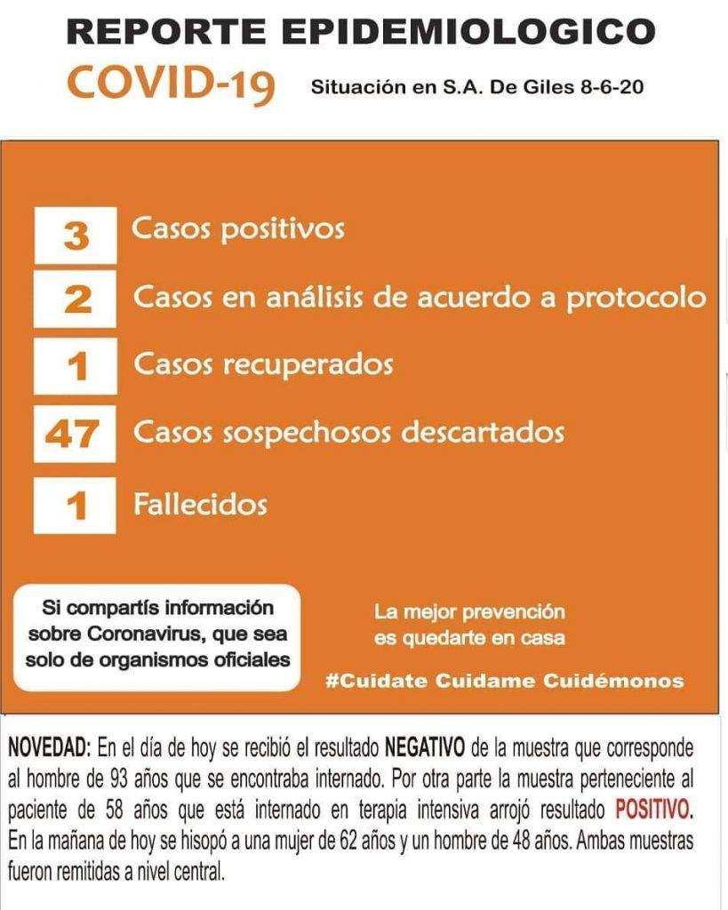 CORONAVIRUS: Primer caso de circulación comunitaria en San Andrés de Giles 1