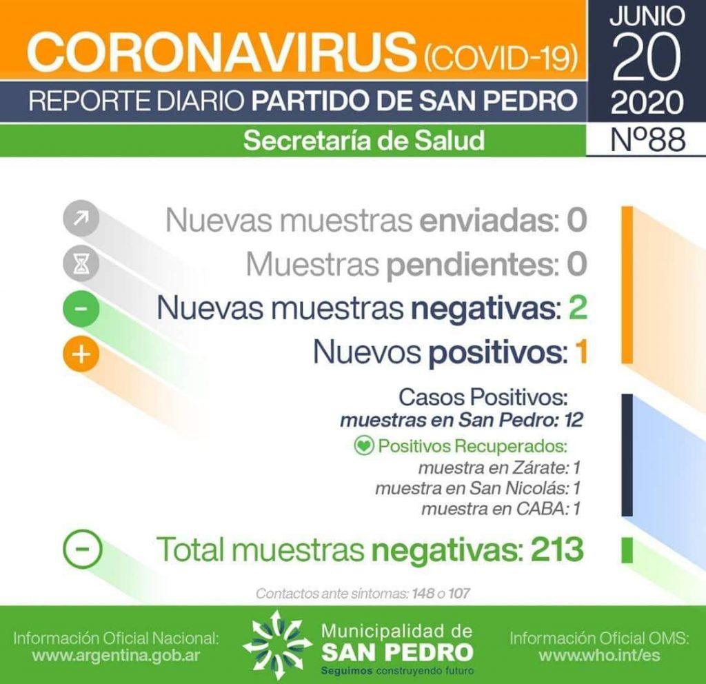 CORONAVIRUS: Nuevo caso positivo en San Pedro 1