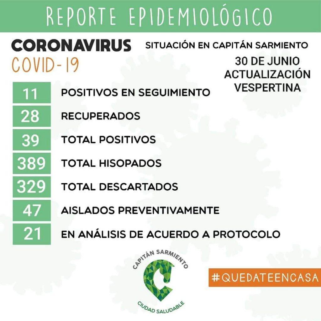 CORONAVIRUS: son 39 los casos positivos totales en Capitán Sarmiento 1