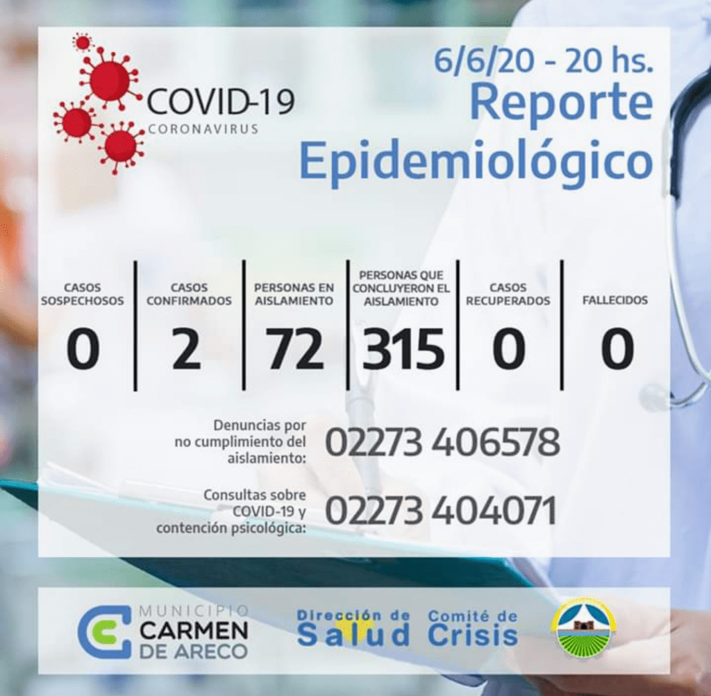 Carmen de Areco: un nuevo caso positivo de coronavirus 1