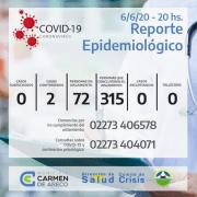 Carmen de Areco: un nuevo caso positivo de coronavirus 16