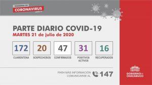 Chacabuco tiene tres nuevos casos positivos de Coronavirus 1