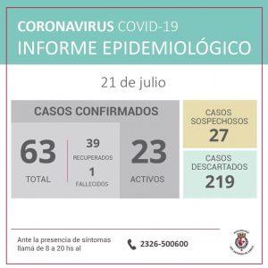 San Antonio de Areco sumó cuatro nuevos casos positivos de Coronavirus 1