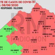 CORONAVIRUS: Mapa Regional - RADIO MON 5