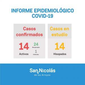 San Nicolás confirmó un nuevo caso de Coronavirus 1