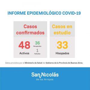 San Nicolás: 17 nuevos casos positivos de coronavirus 1