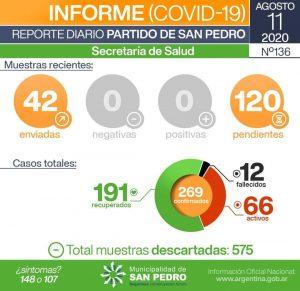 San Pedro: sin nuevas muestras recibidas el parte epidemiológico cuenta 120 casos en estudio 1