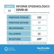 San Nicolás tiene 77 casos activos de Coronavirus y 122 desde iniciada la pandemia 14
