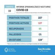 San Nicolás tiene 15 nuevos casos de Coronavirus y el total de casos asciende a 227 16