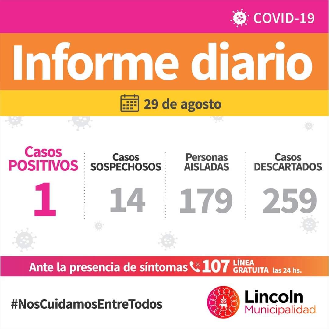 Lincoln registró su primer caso positivo de Coronavirus 1