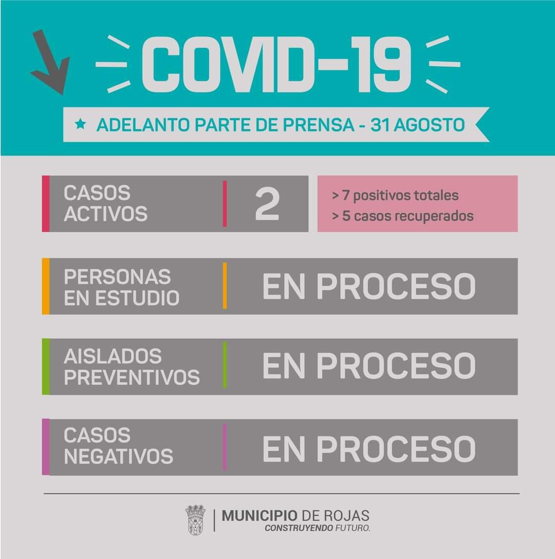 Rojas confirmó dos nuevos casos de Coronavirus 1