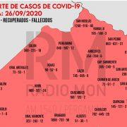 Mapa Regional COVID-19 - RADIO MON 3