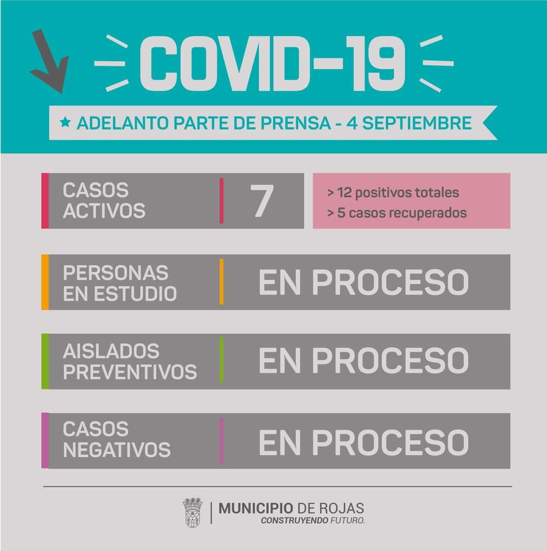 ⚠️AHORA⚠️ Rojas confirmó 3 nuevos casos positivos de Coronavirus 1