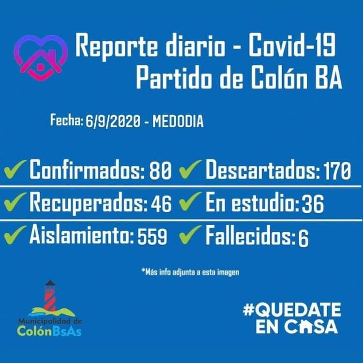 Colón confirmó 18 nuevos casos positivos y 4 recuperados 1