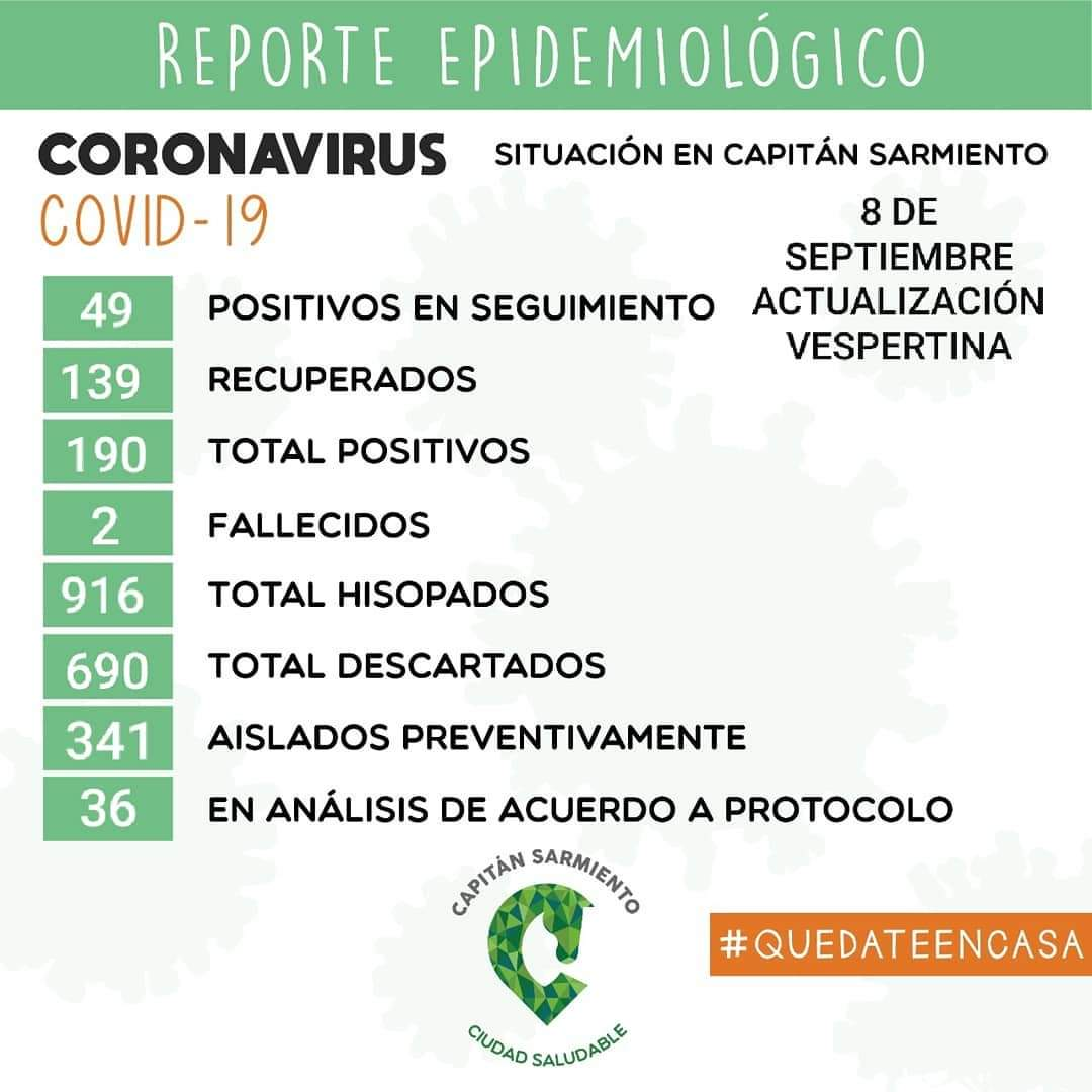 Capitán Sarmiento confirmó la segunda víctima fatal por Coronavirus 1