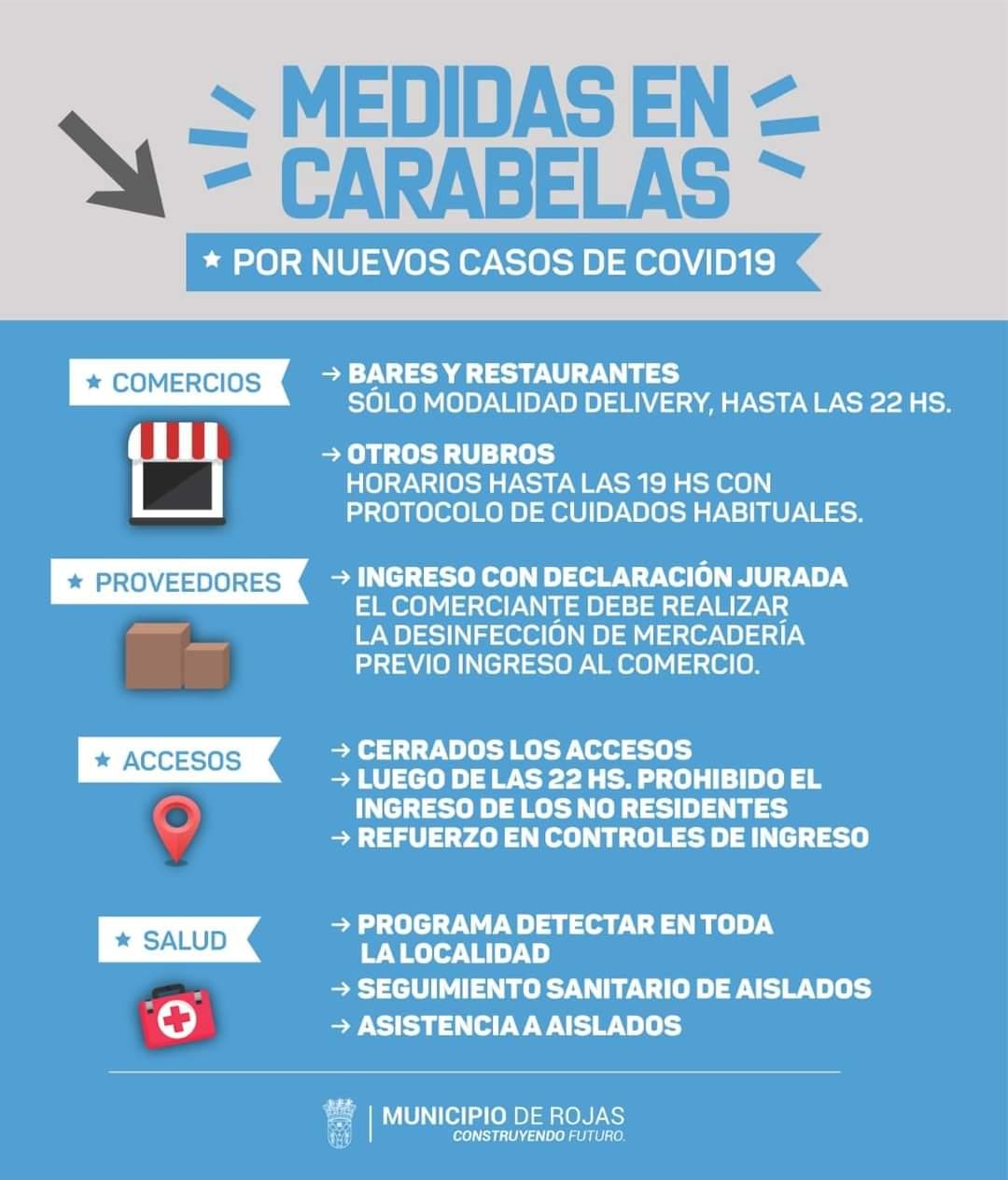 Ponen en funcionamiento el plan detectar y adoptan nuevas medidas para prevenir el aumento de casos de Coronavirus en Carabelas 1