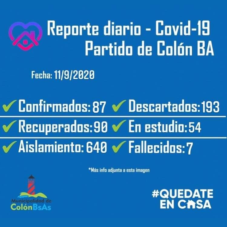 Colón tiene 21 nuevos casos positivos de Coronavirus y 17 nuevos recuperados 1