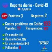 Colón confirmó 3 nuevos casos positivos de Coronavirus 16
