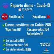 Colón confirmó 8 nuevos positivos para COVID-19 15