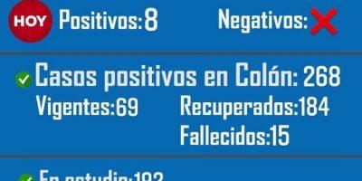 Colón confirmó 8 nuevos positivos para COVID-19 9