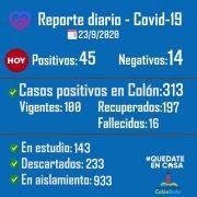 AHORA: 45 casos positivos de Coronavirus en Colón 3