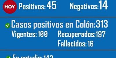 AHORA: 45 casos positivos de Coronavirus en Colón 8