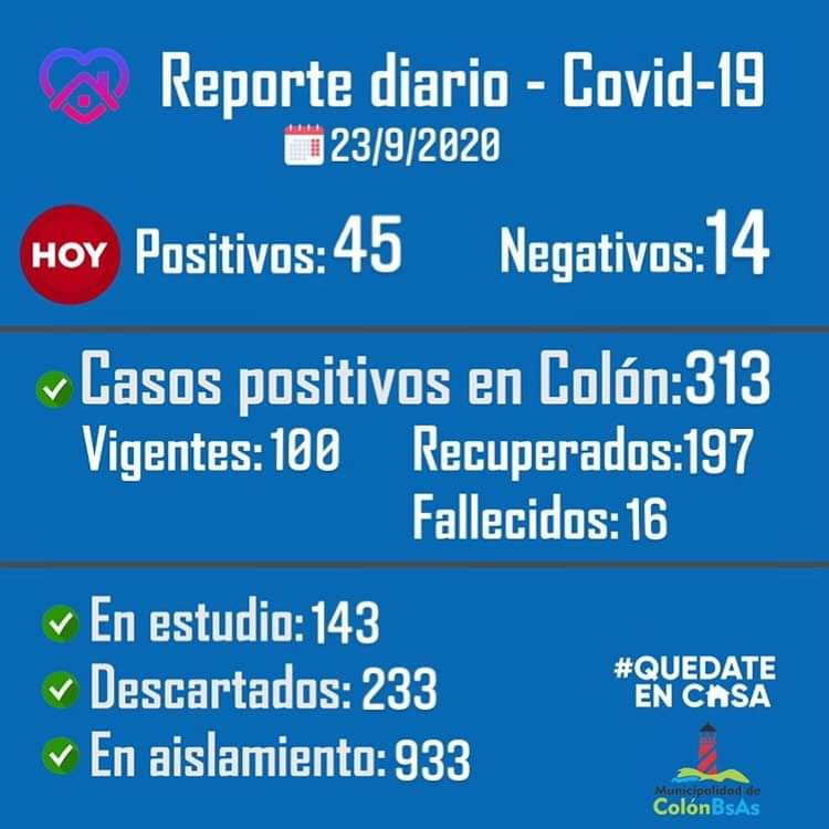 AHORA: 45 casos positivos de Coronavirus en Colón 1