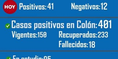 Colón informó 41 nuevos casos positivos de Coronavirus 9