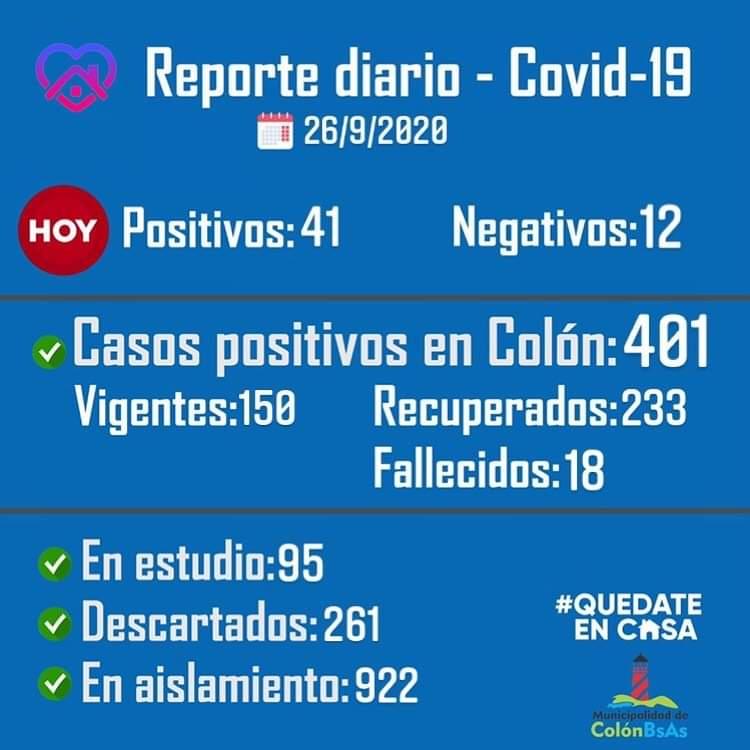 Colón informó 41 nuevos casos positivos de Coronavirus 1