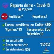 Colón confirmó el fallecimiento de un paciente y 7 nuevos positivos de Coronavirus 13