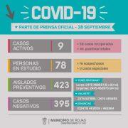 Rojas tiene 2 nuevos casos positivos de Coronavirus 3