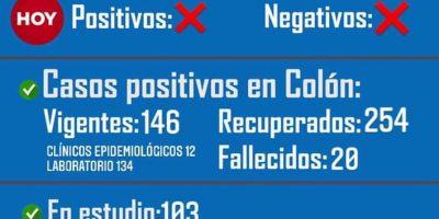 Colón sumó 12 casos por criterio clínico-epidemiológico y un nuevo fallecido por Coronavirus 8