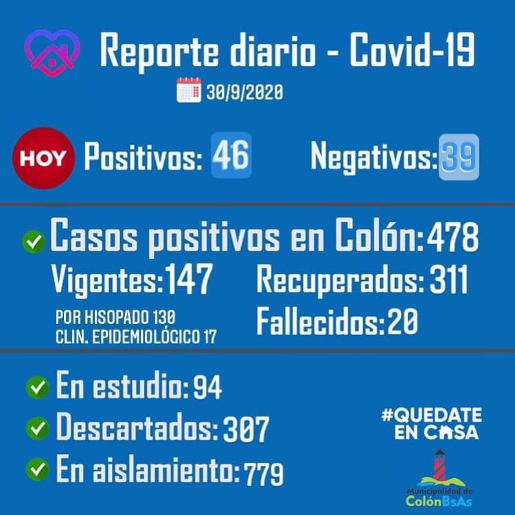 Colón confirmó 46 nuevos casos positivos de Coronavirus 1