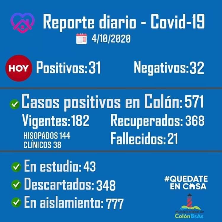 Colón tiene 31 nuevos casos de Coronavirus 1