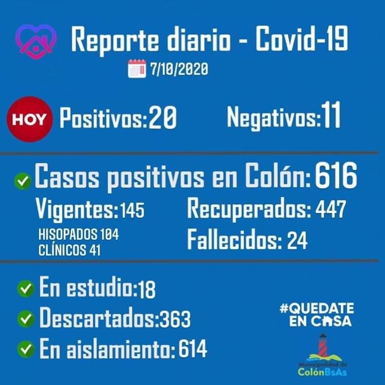 Colón confirmó 3 fallecimientos y 20 nuevos casos positivos de Coronavirus 1