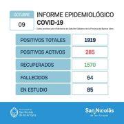 San Nicolás 61 nuevos casos positivos de Coronavirus y 2 fallecidos desde el último parte 58