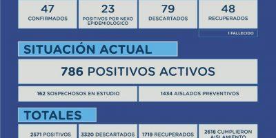 Junín confirmó 70 nuevos casos positivos de Coronavirus y un fallecido desde el último parte 11