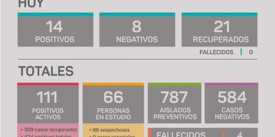 Rojas confirmó 14 nuevos casos positivos de Coronavirus y brindó detalles sobre el plan de testeos 10