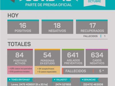 En Rojas se confirmó un fallecimiento y se registraron 16 nuevos casos de Coronavirus 1