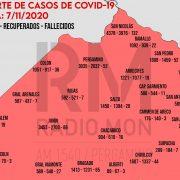 Mapa Regional COVID-19 - RADIO MON 17
