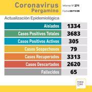 Coronavirus en Pergamino: Se confirmaron 24 nuevos casos 5