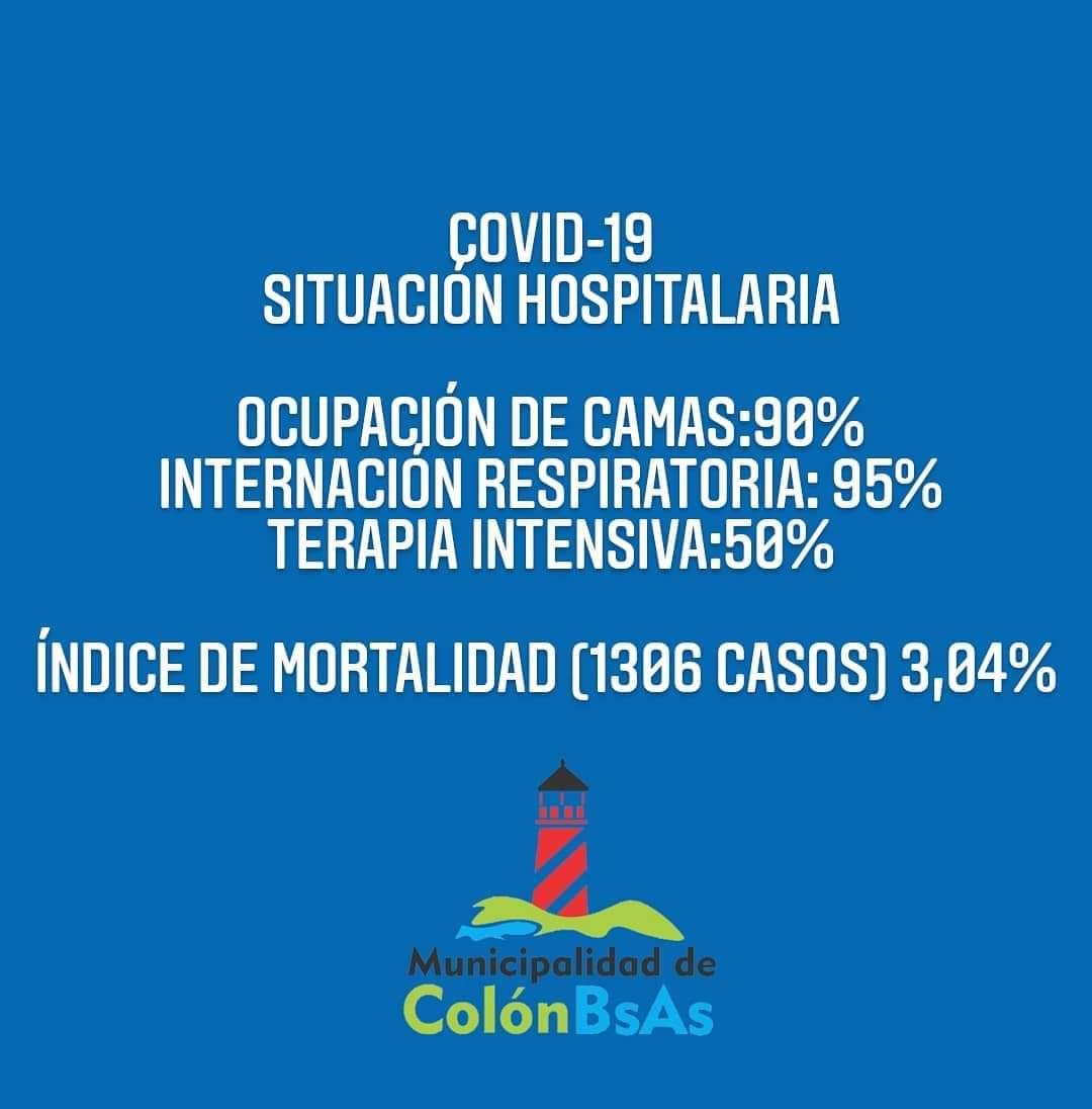 Colón: al borde de la saturación del Sistema Sanitario 1