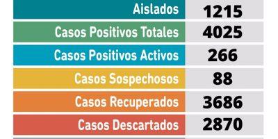 Coronavirus en Pergamino: Se confirmaron 37 nuevos casos positivos 6