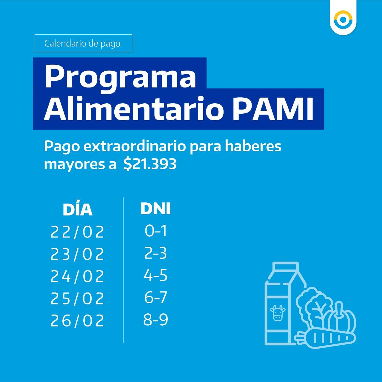 PAMI pagará una nueva cuota de asistencia alimentaria 2